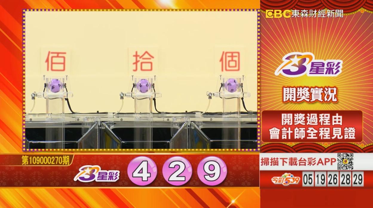 💰3星彩中獎號碼💰第109000270期 民國109年11月10日 《#3星彩 #樂透彩開獎號碼》