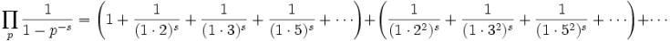 \prod_{p} \frac{1}{1-p^{-s}} = \left(1 + \frac{1}{(1\cdot2)^s} + \frac{1}{(1\cdot3)^s} + \frac{1}{(1\cdot5)^s} + \cdots \right ) + \left( \frac{1}{(1\cdot{2^2})^s} + \frac{1}{(1\cdot{3^2})^s} + \frac{1}{(1\cdot{5^2})^s} + \cdots \right ) + \cdots