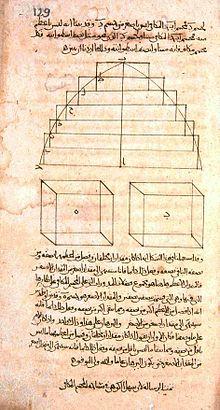 العلم في عصر الحضارة الإسلامية ويكيبيديا