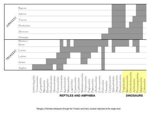 https://i1.wp.com/upload.wikimedia.org/wikipedia/commons/0/00/Triassic-jurassic_boundary.jpg?resize=500%2C373&ssl=1