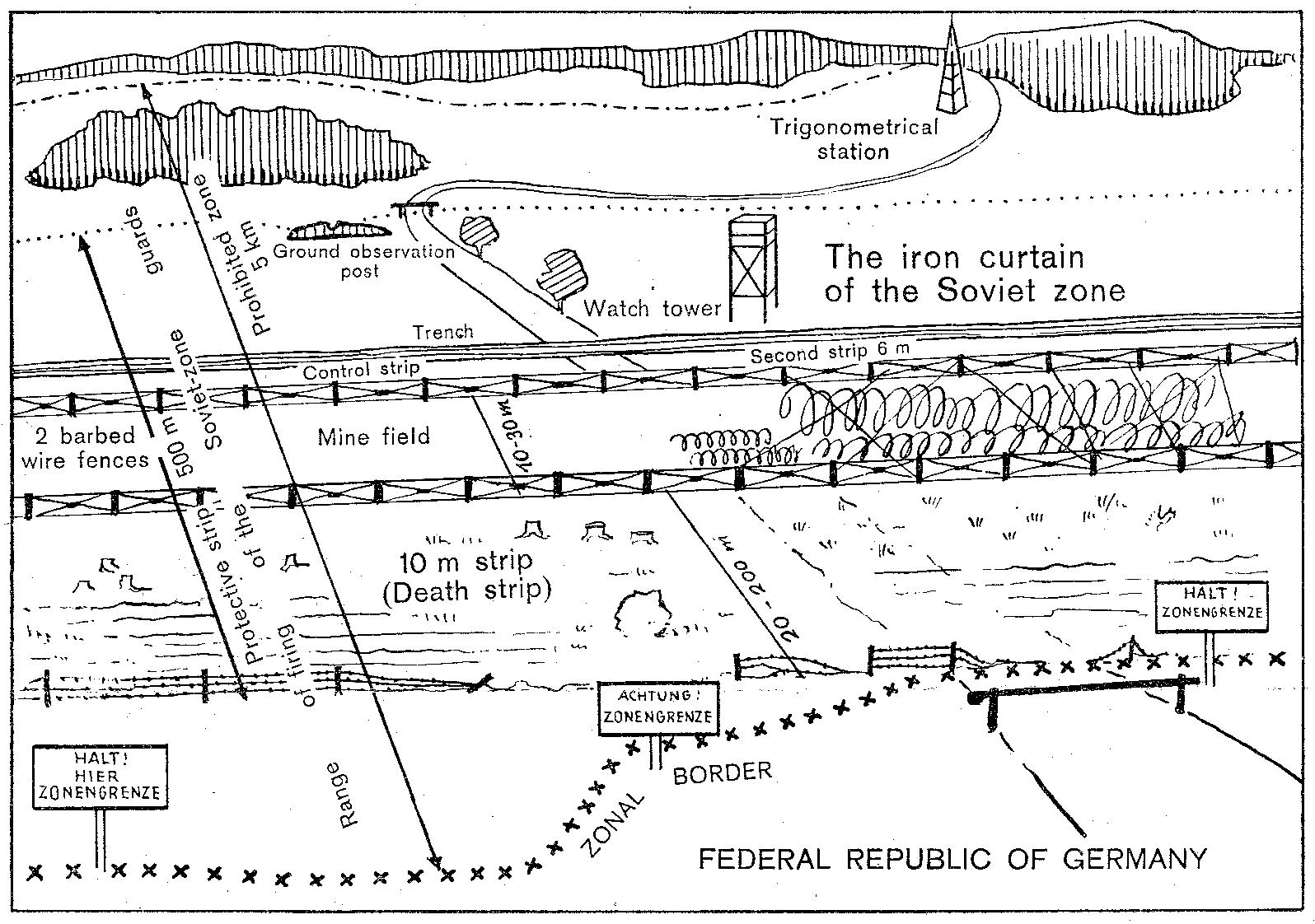 Fortifications Of The Inner German Border