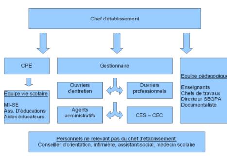 Codes Et Lois Actualit Juridique Et Lgislative