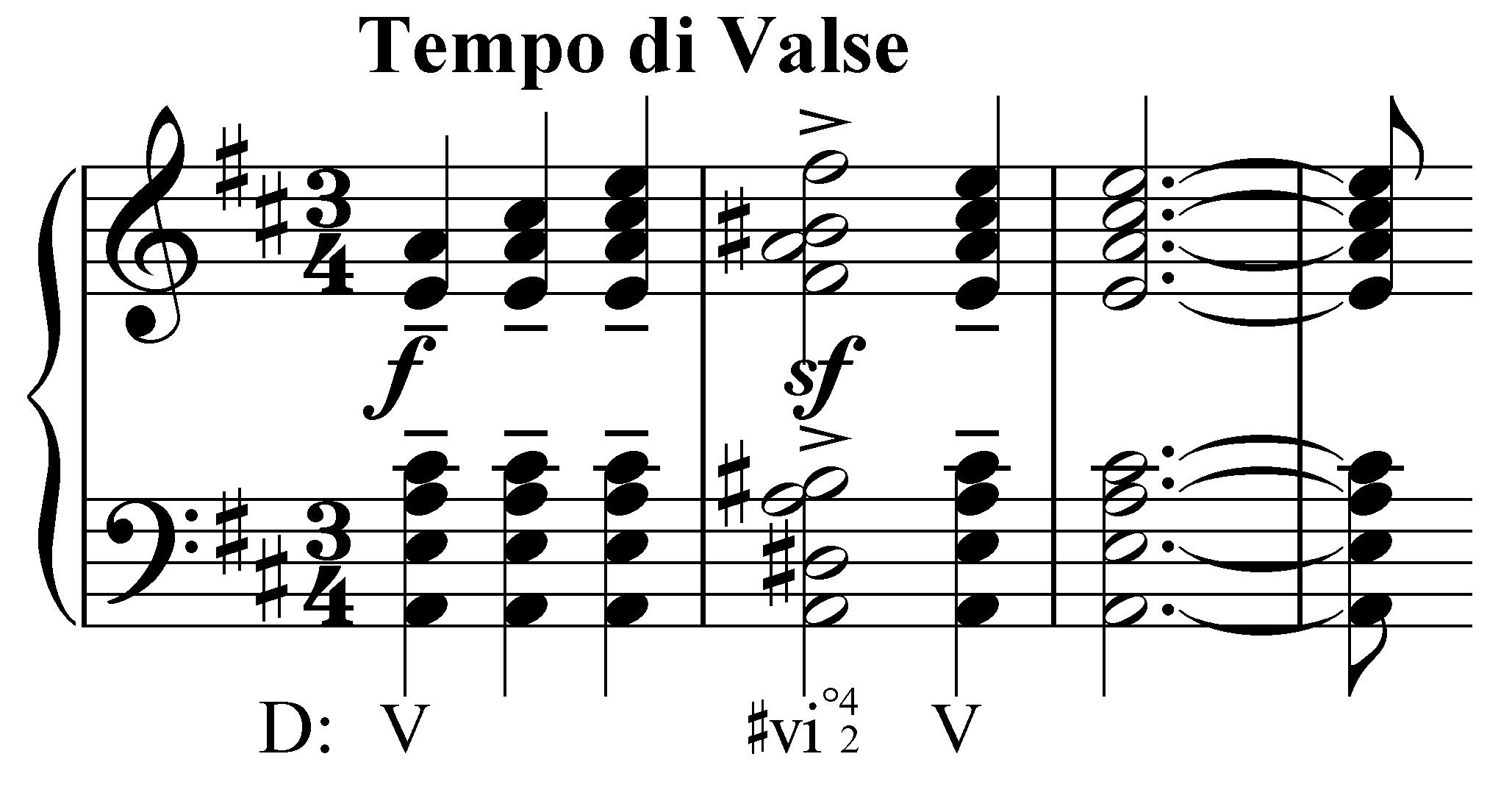 C Chord Inverted Diagram
