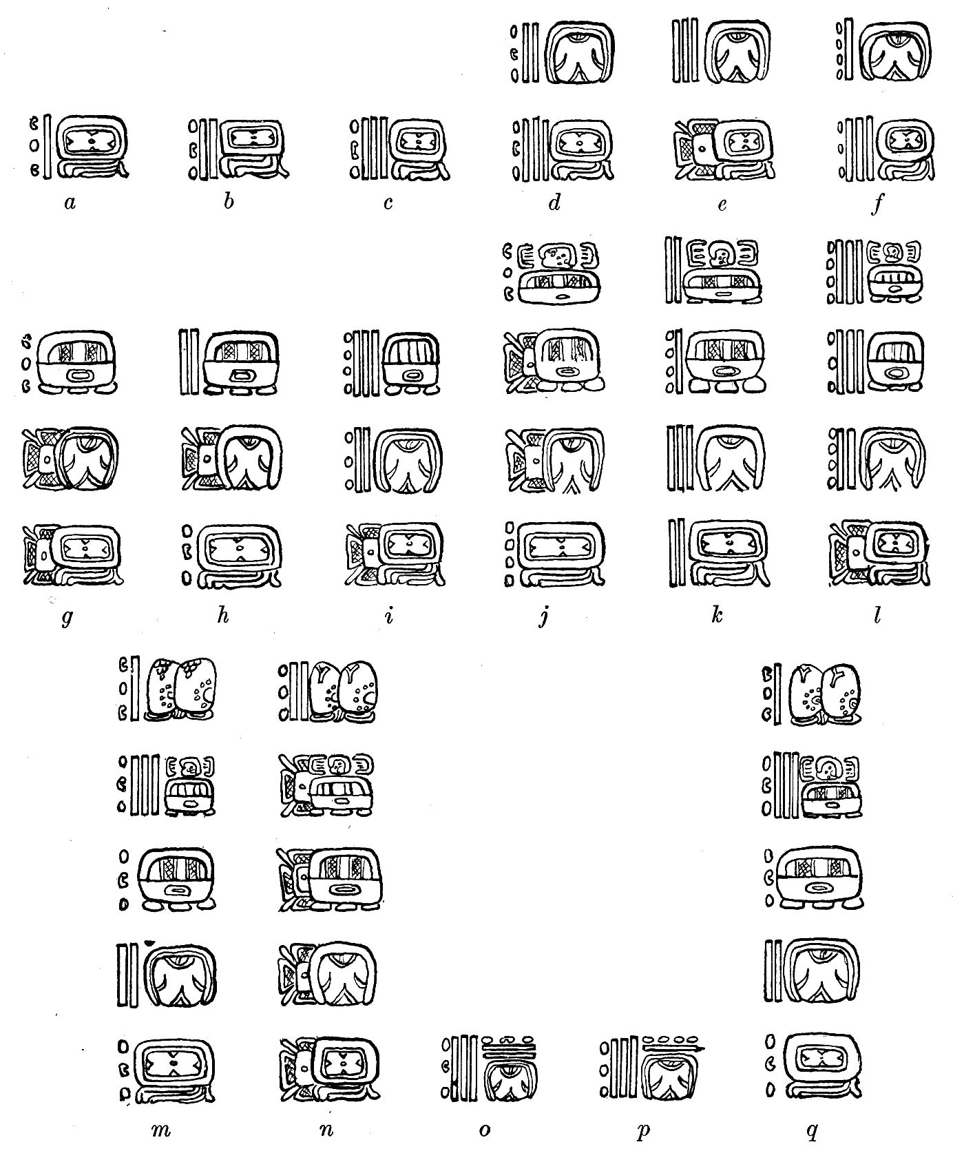 File Maya Hieroglyphs Fig 56
