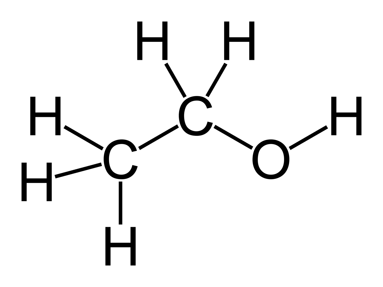 File Ethanol Displayed