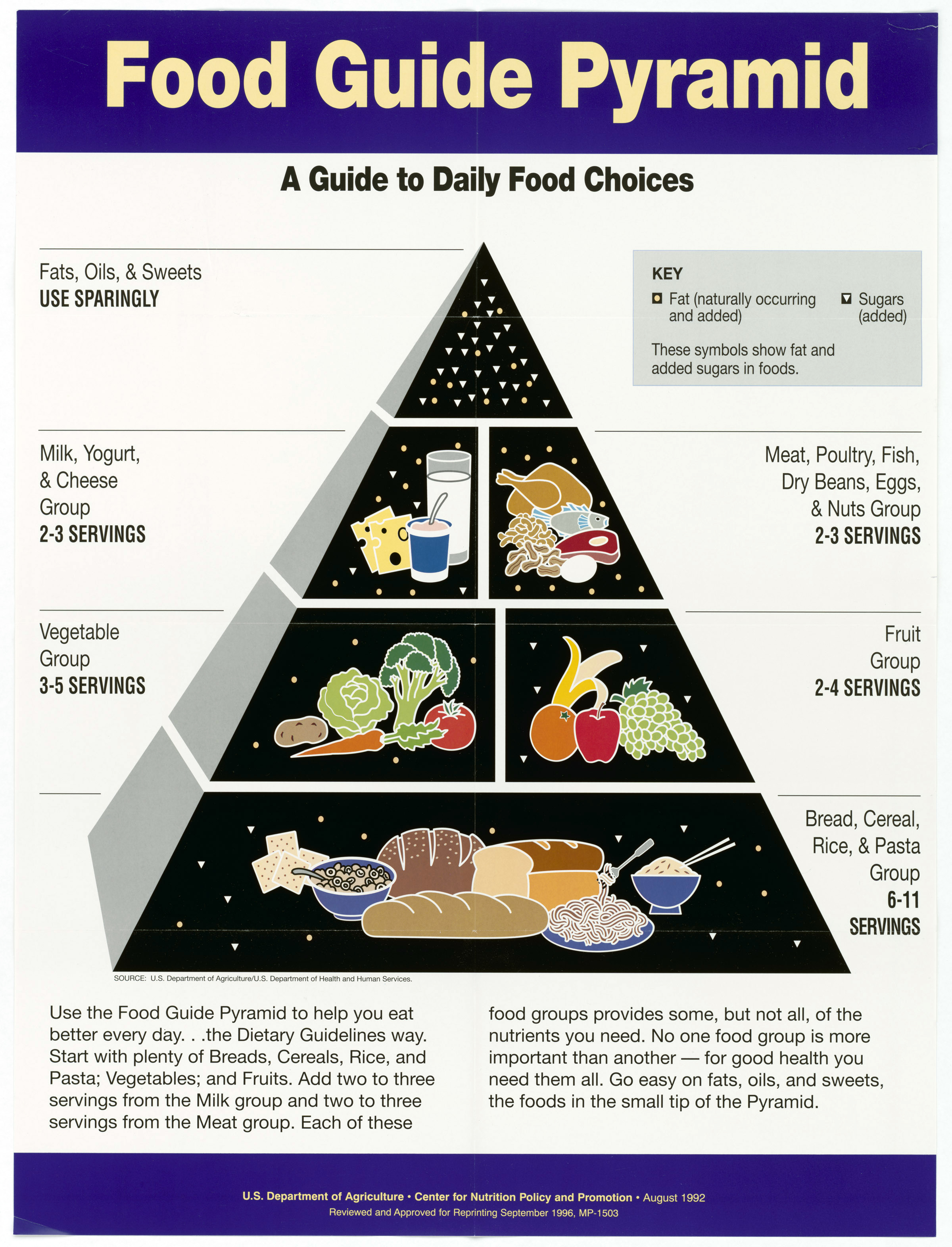 Food Guide Pyramid A Guide To Daily Food Choices