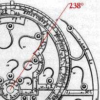 English: The Astrolabe.