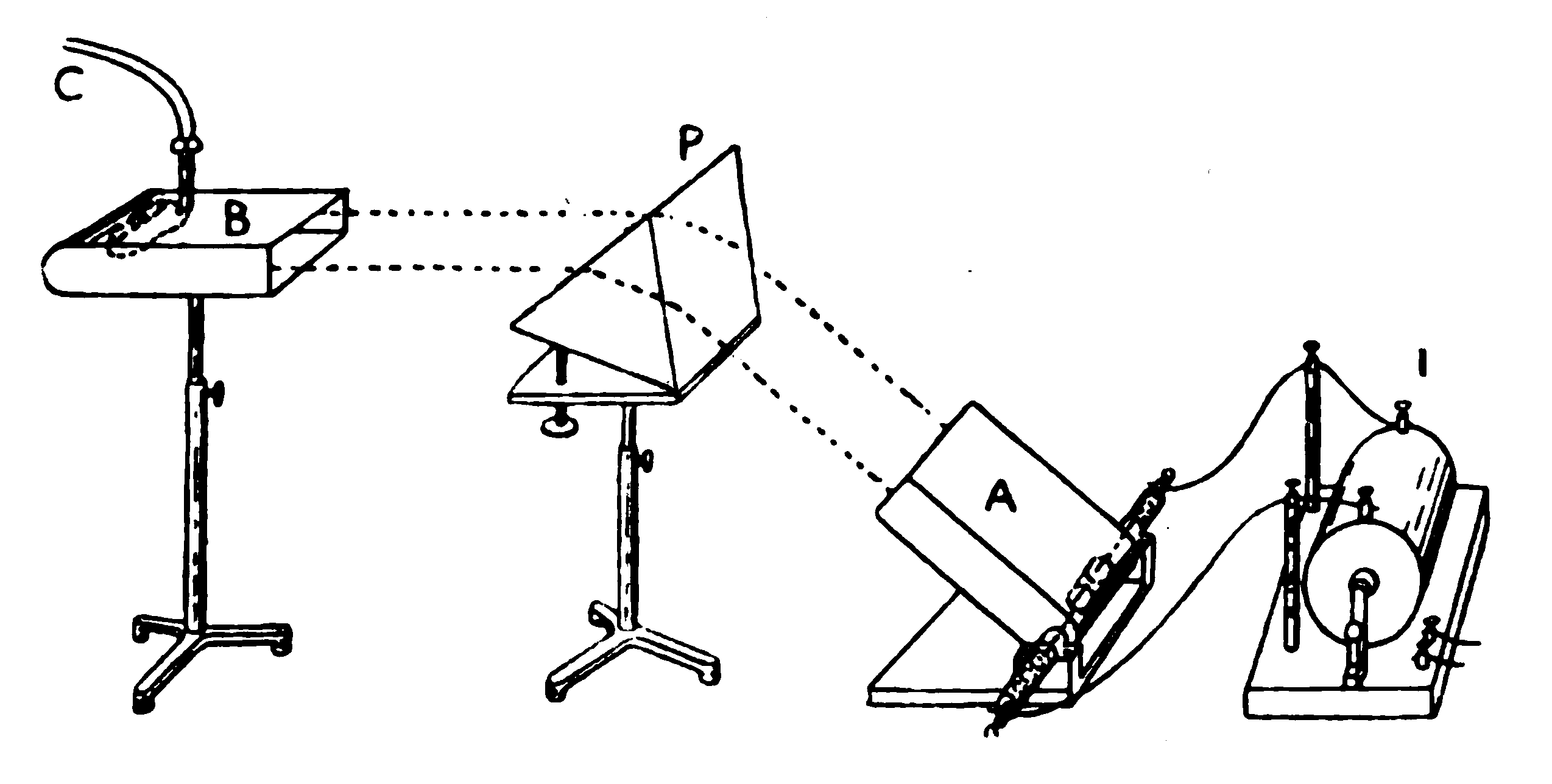 File Refraction Of Hertzian Waves By Paraffin Prism