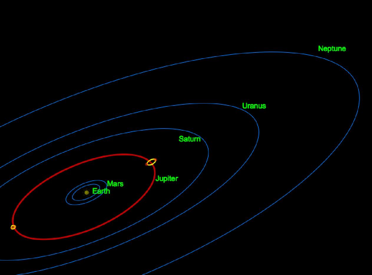 File Quad Solarsystem Bd 22