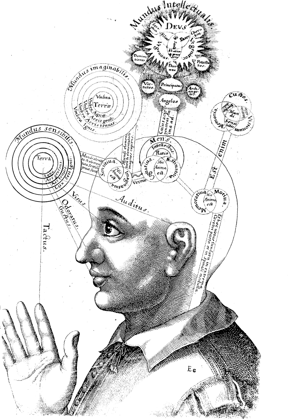L'homme et le macrocosme Fludd