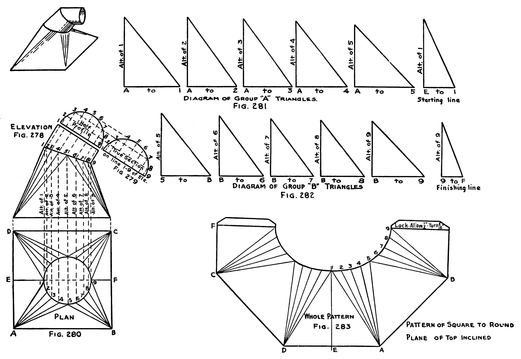 Sheet Metal Drafting Chapter 14