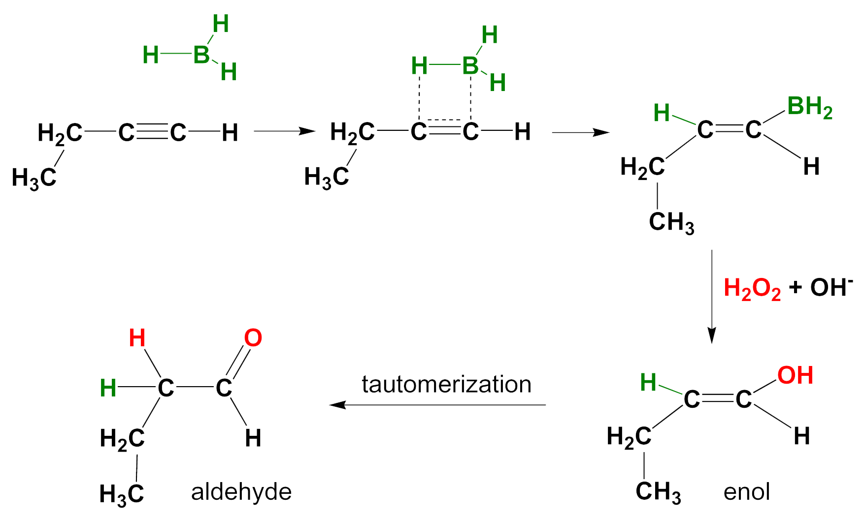 File Alkyne Hydroboration En