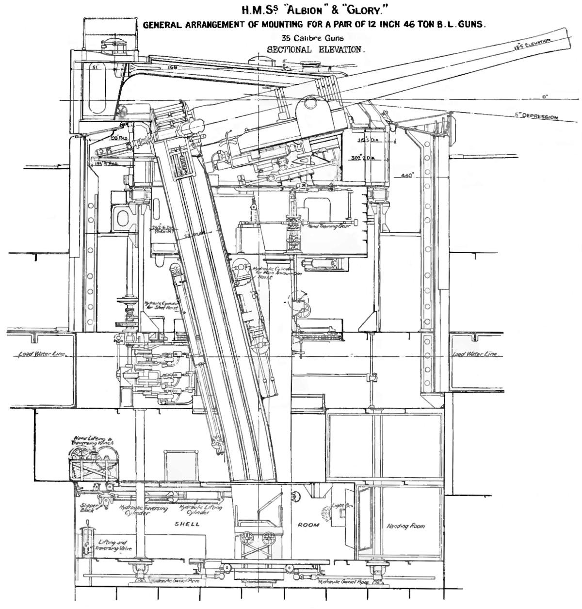 File Canopus Class 12 Inch Gun Turret Right Elevation