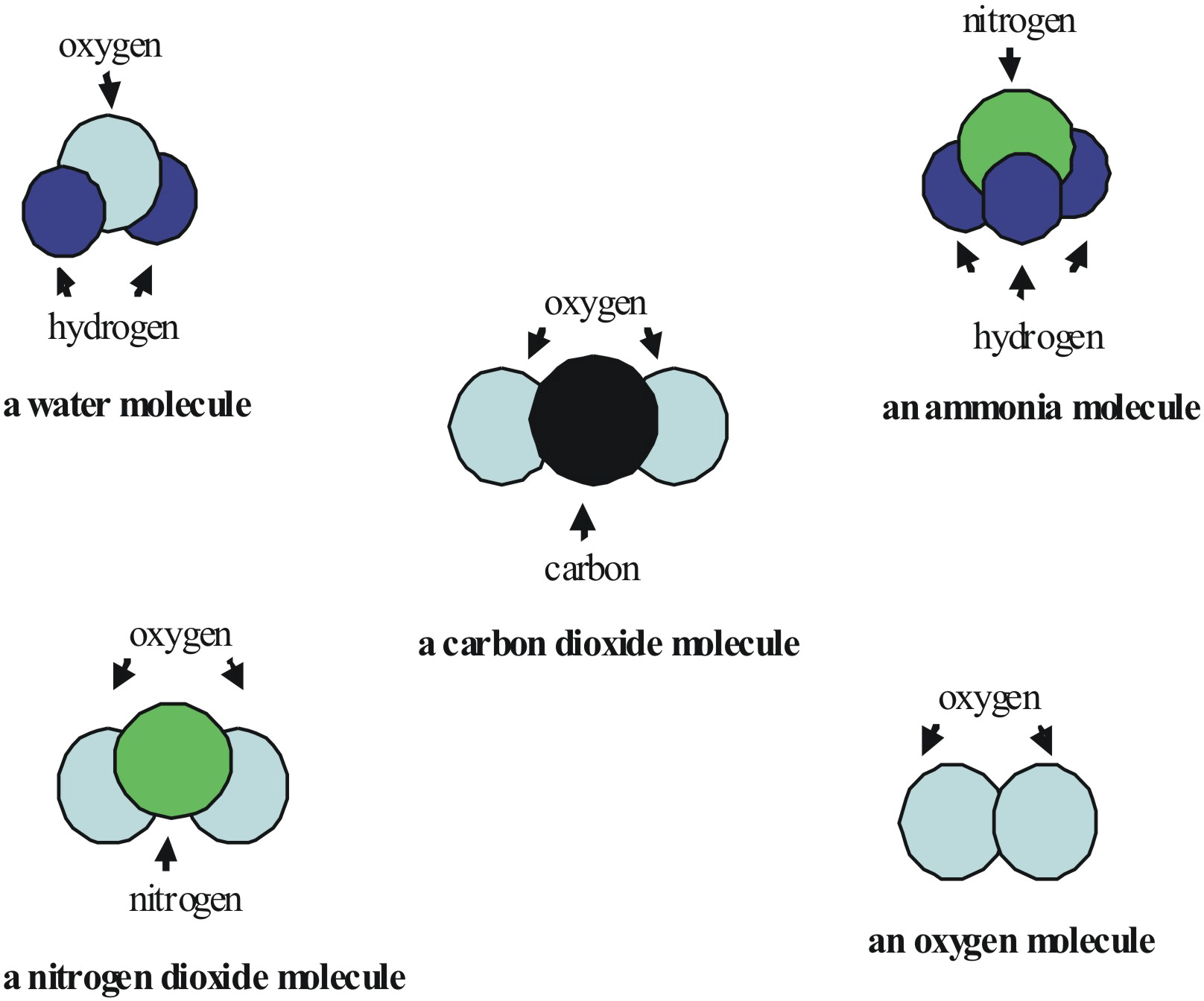 File Common Molecules And Atoms
