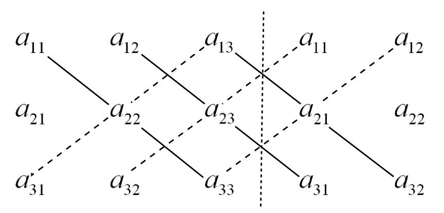 4 4 matrix keypad circuit diagram の最高のコレクション ~ ジャトガヤマ