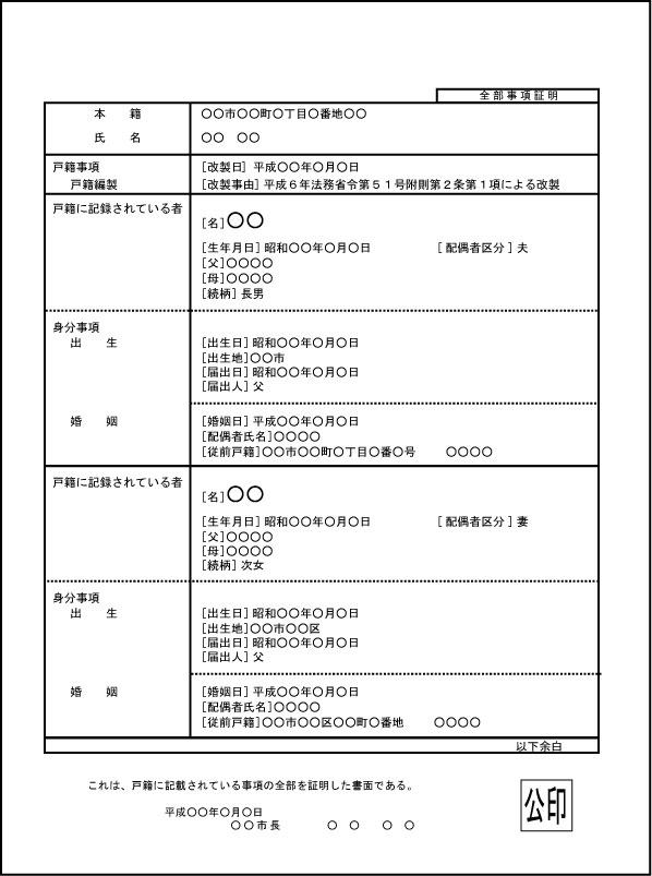 https://i1.wp.com/upload.wikimedia.org/wikipedia/commons/1/10/Koseki-syoumei.jpg