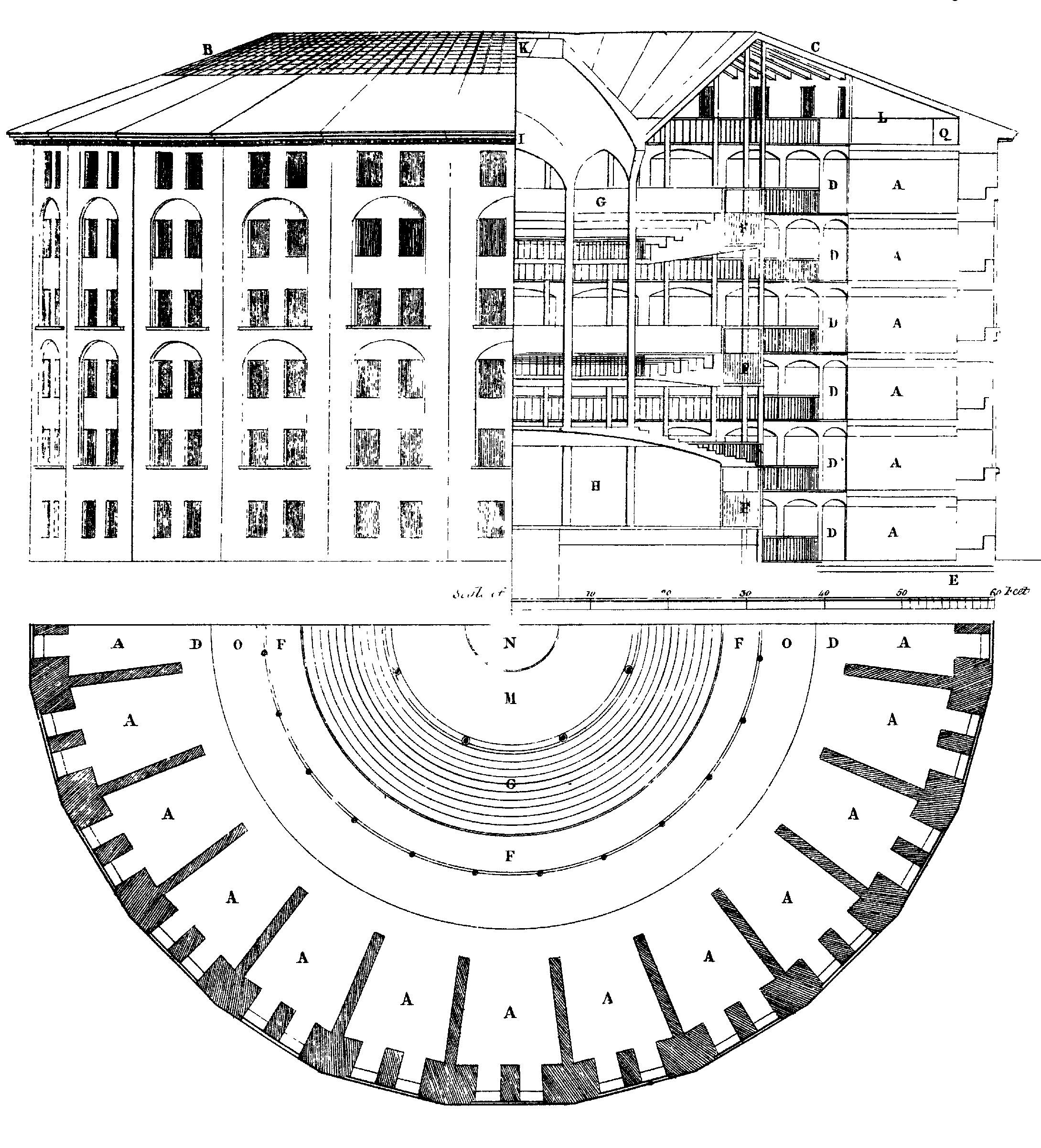 Plan of the Panopticon, The works of Jeremy Bentham vol. IV, 172-3, pub. 1843 (originally 1791)