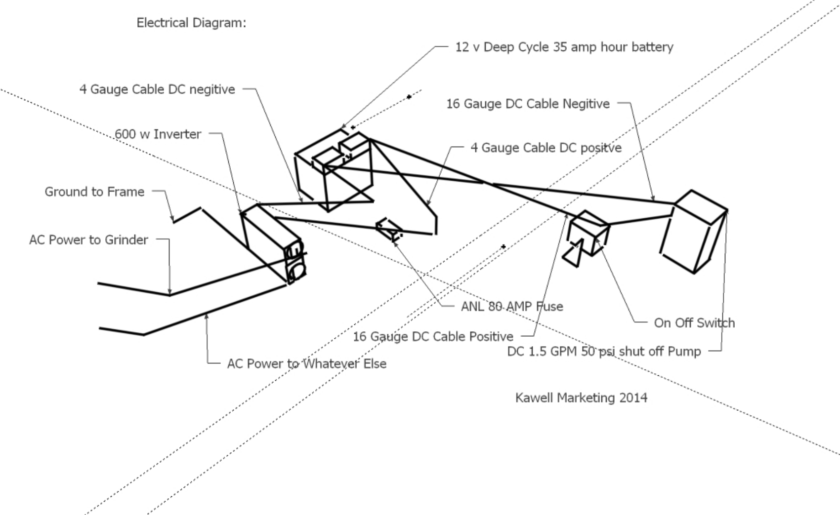 File Coffee Bike Food Cart Electrical Diagram