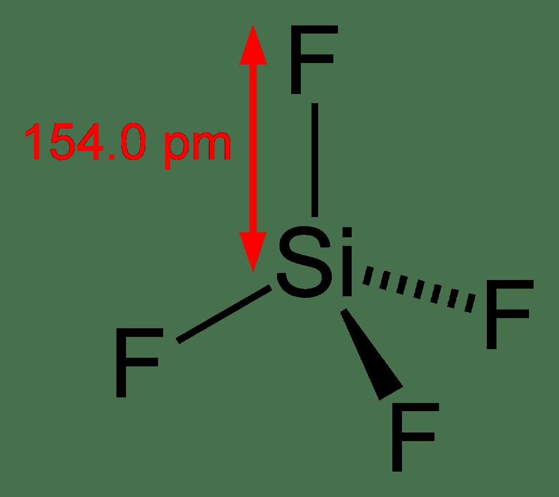 Silicon Tetrafluoride