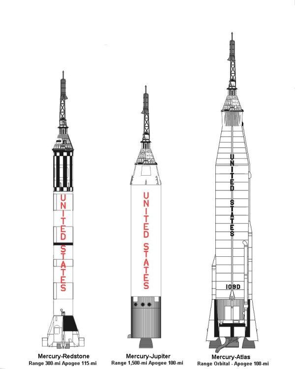 FileJupiter atlas redstone rockets comparisonjpg