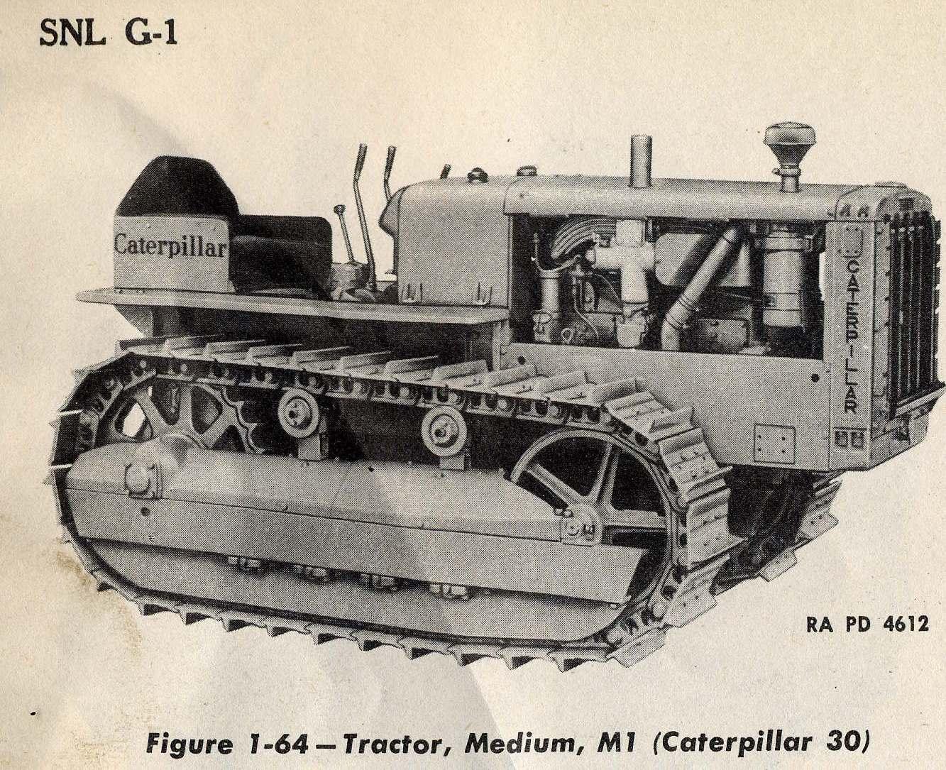 File M1 Med Cat 30