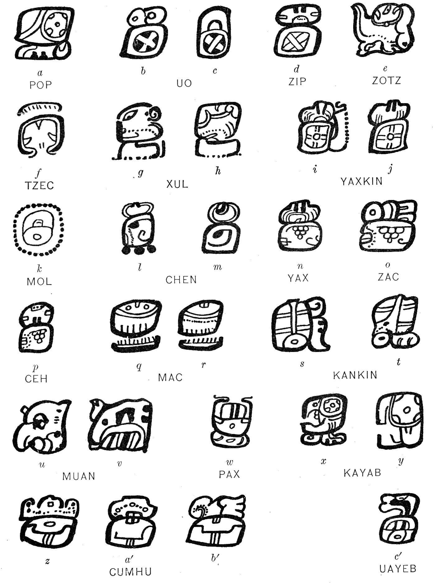 File Maya Hieroglyphs Fig 20