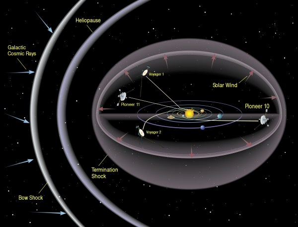 Where is voyager 1 spacecraft