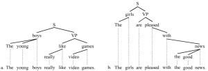Algorithmic Botany – Fine Art Maths Centre