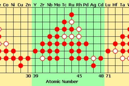 Tabla de electronegatividad de los elementos de la tabla periodica tabla periodica de los elementos quimicos con electronegatividad new tabla periodica de los elementos quimicos con electronegatividad new tabla periodica urtaz Image collections