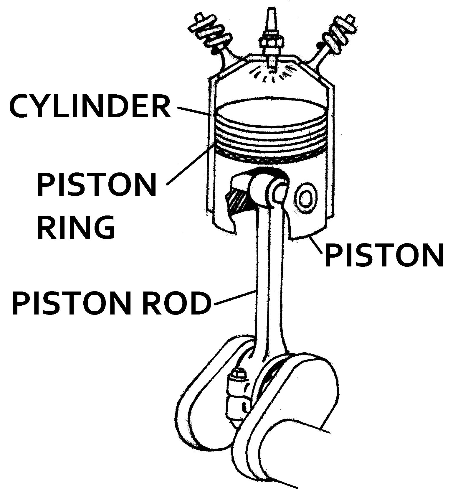 File Piston Psf