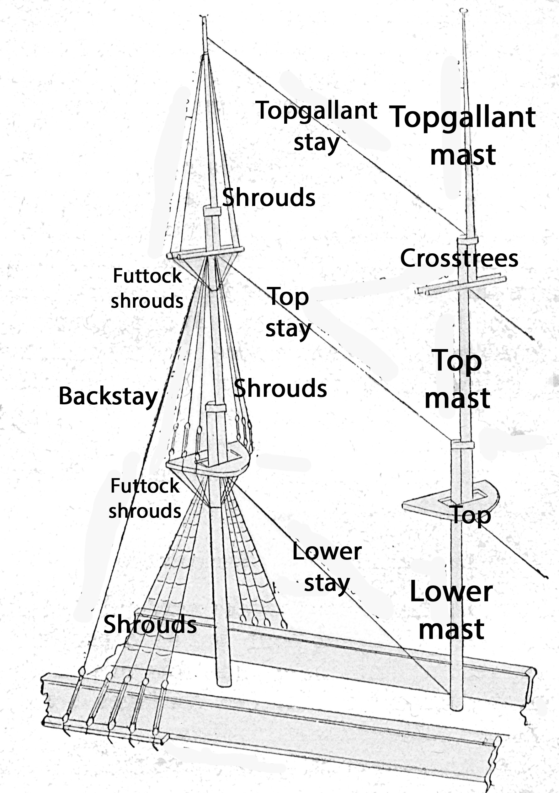 How Could A Tall Ship Repair Its Broken Masts After A