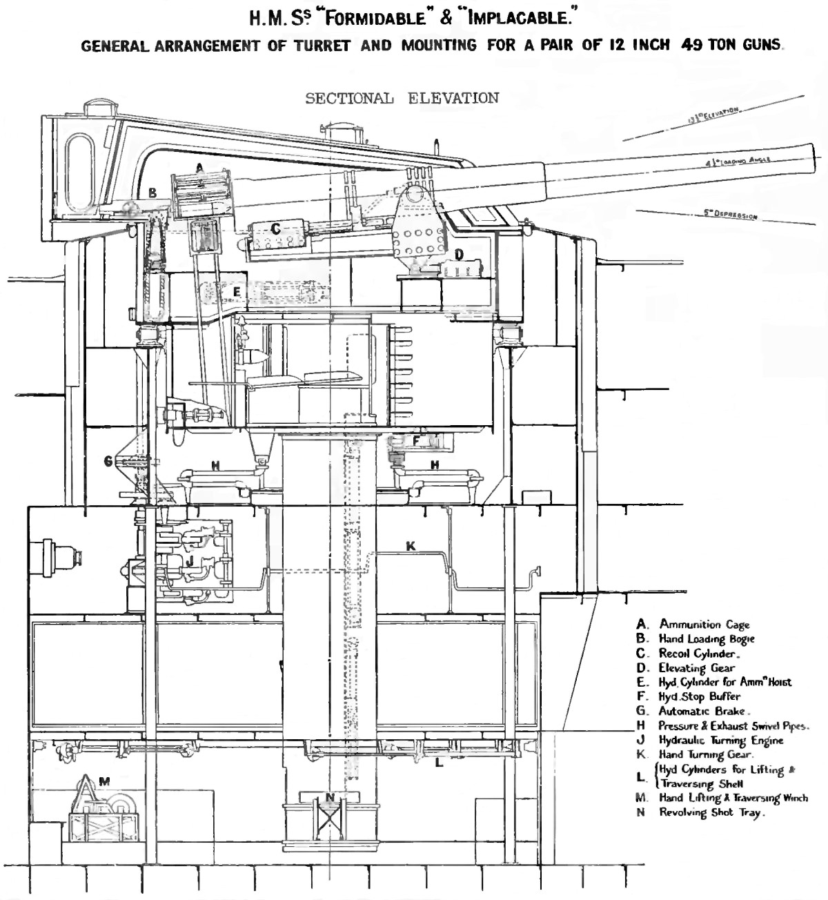 File Formidable Class 12 Inch Gun Turret Right Elevation