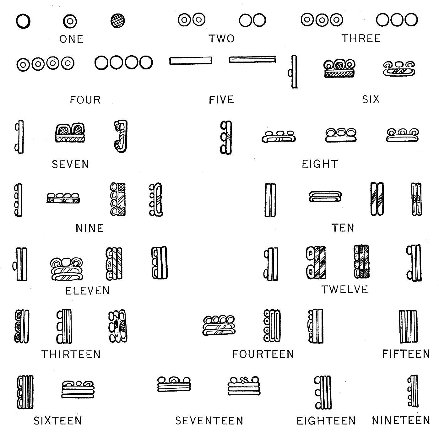 File Maya Hieroglyphs Fig 40