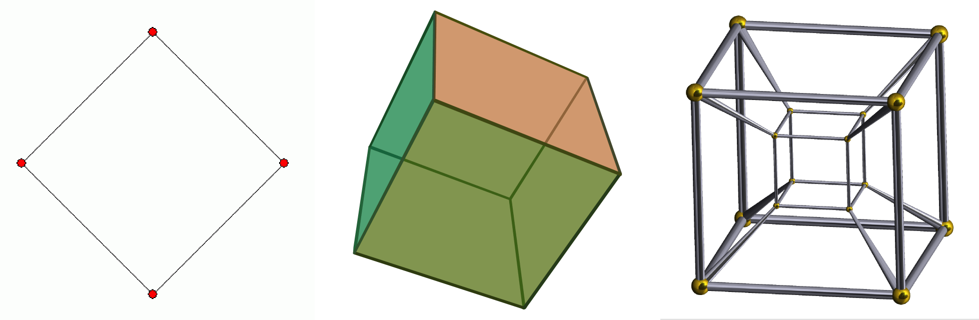 Square cube tesseract .png – Andeggs – Wikimedia commons