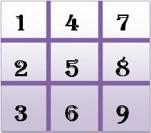 789numerologiya