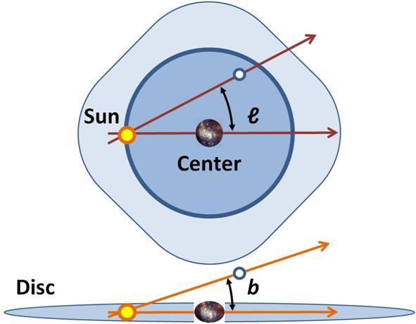 Αρχείο:Galactic coordinates.JPG