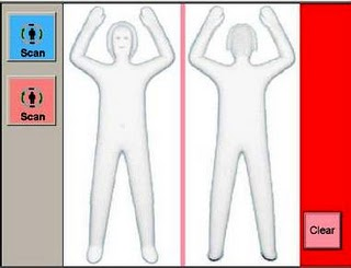 English: Body image scanner cartoon avatar, ge...