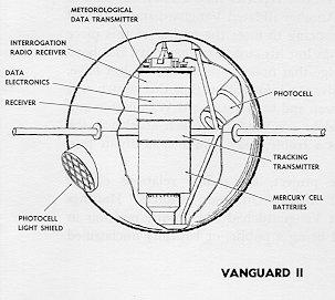 FileVanguard 2 satellite sketchjpg Wikimedia Commons