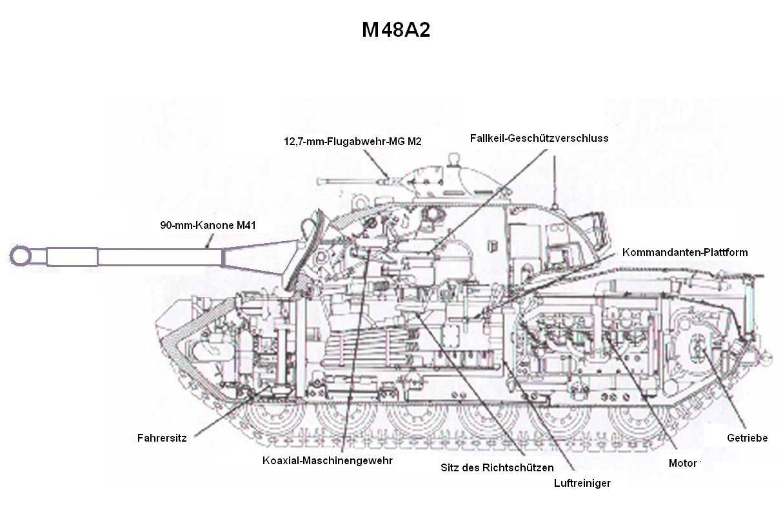 Datei Riss M48 Wikipedia