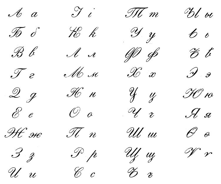 Russian Alphabet German