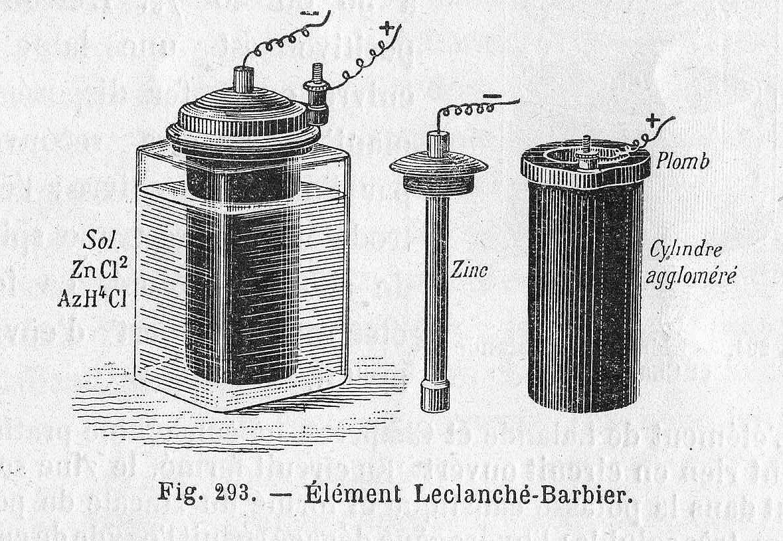 Pilha De Leclanche Wikipedia A Enciclopedia Livre