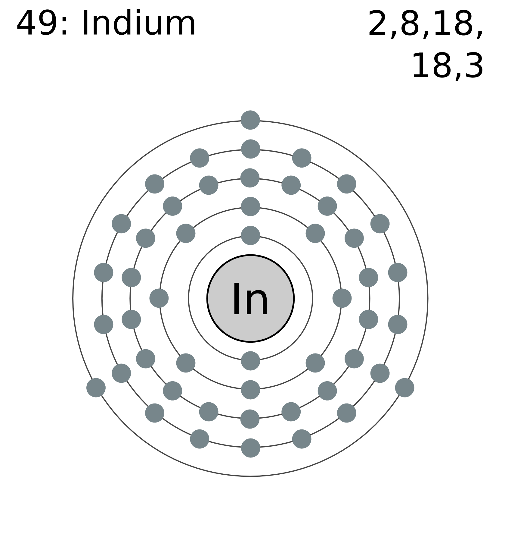 File Electron Shell 049 Indium