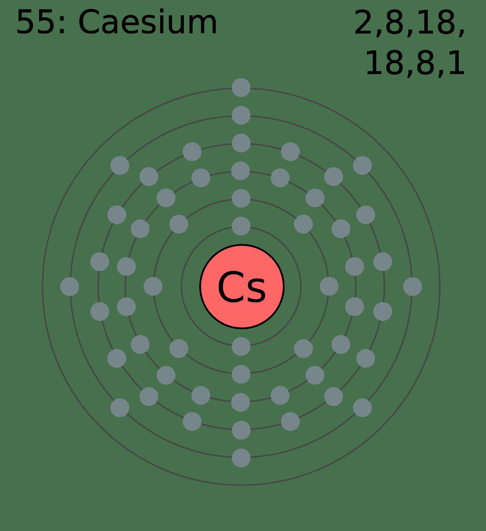 File Electron Shell 055 Caesium