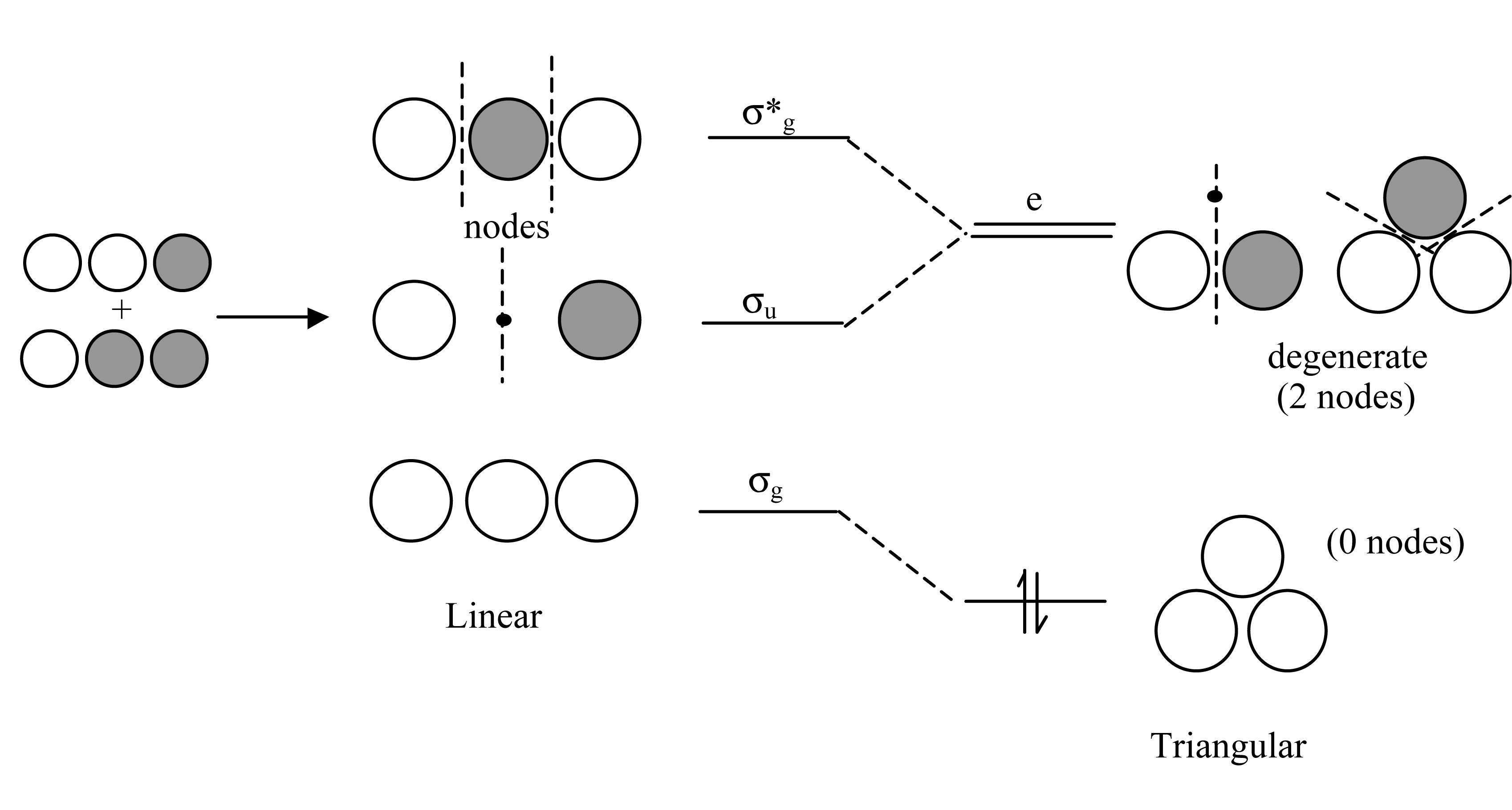File H3 Walsh Diagram