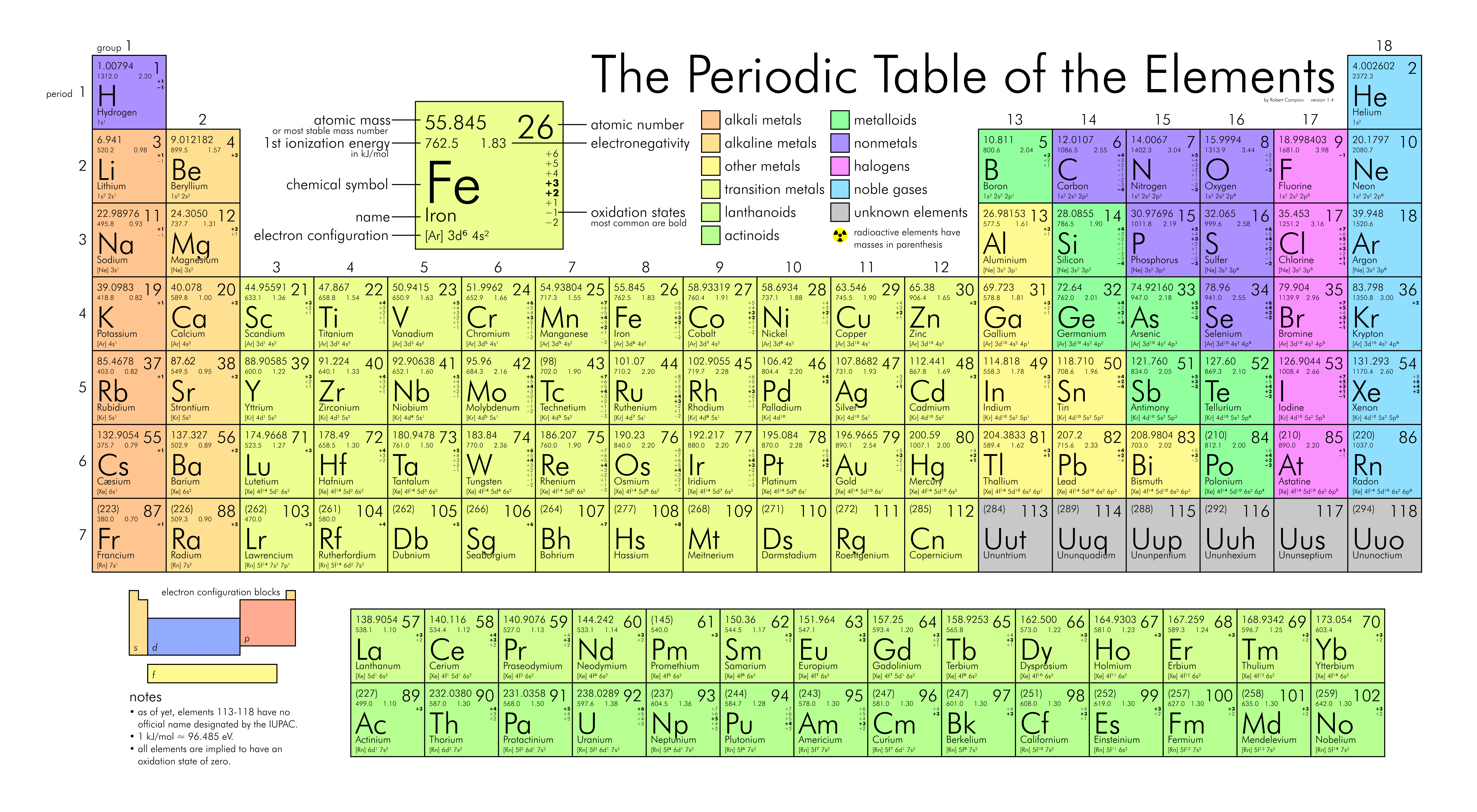 File Periodic Table Large