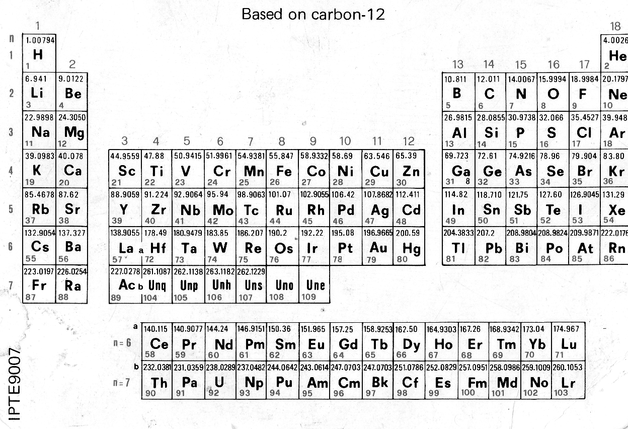 Best Periodic Table Printable Black And White