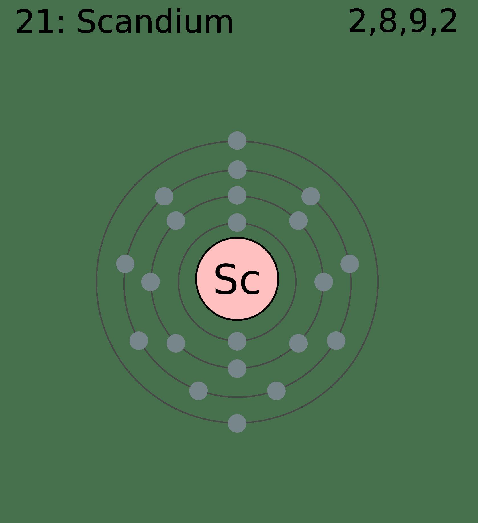 File Electron Shell 021 Scandium