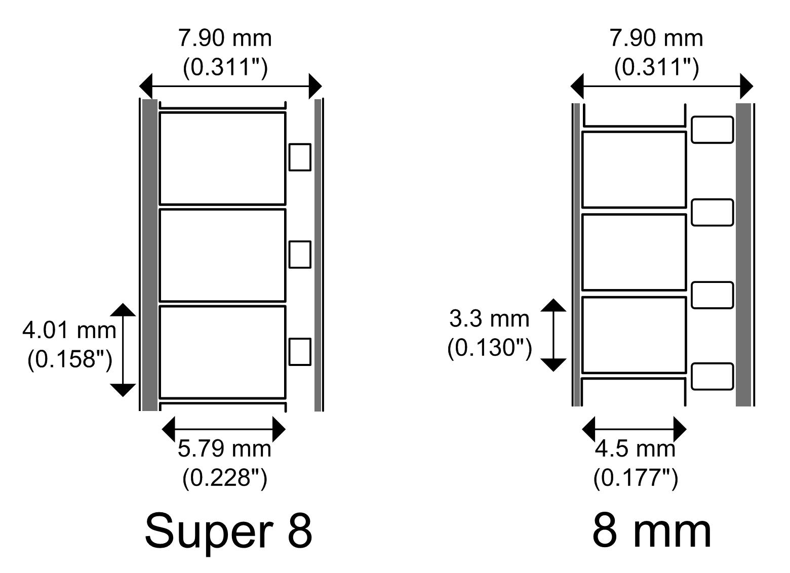 Standard 8 Mm Film