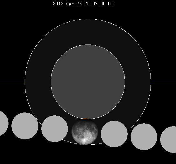 Archivo: Eclipse lunar tabla close-2013Apr25.png