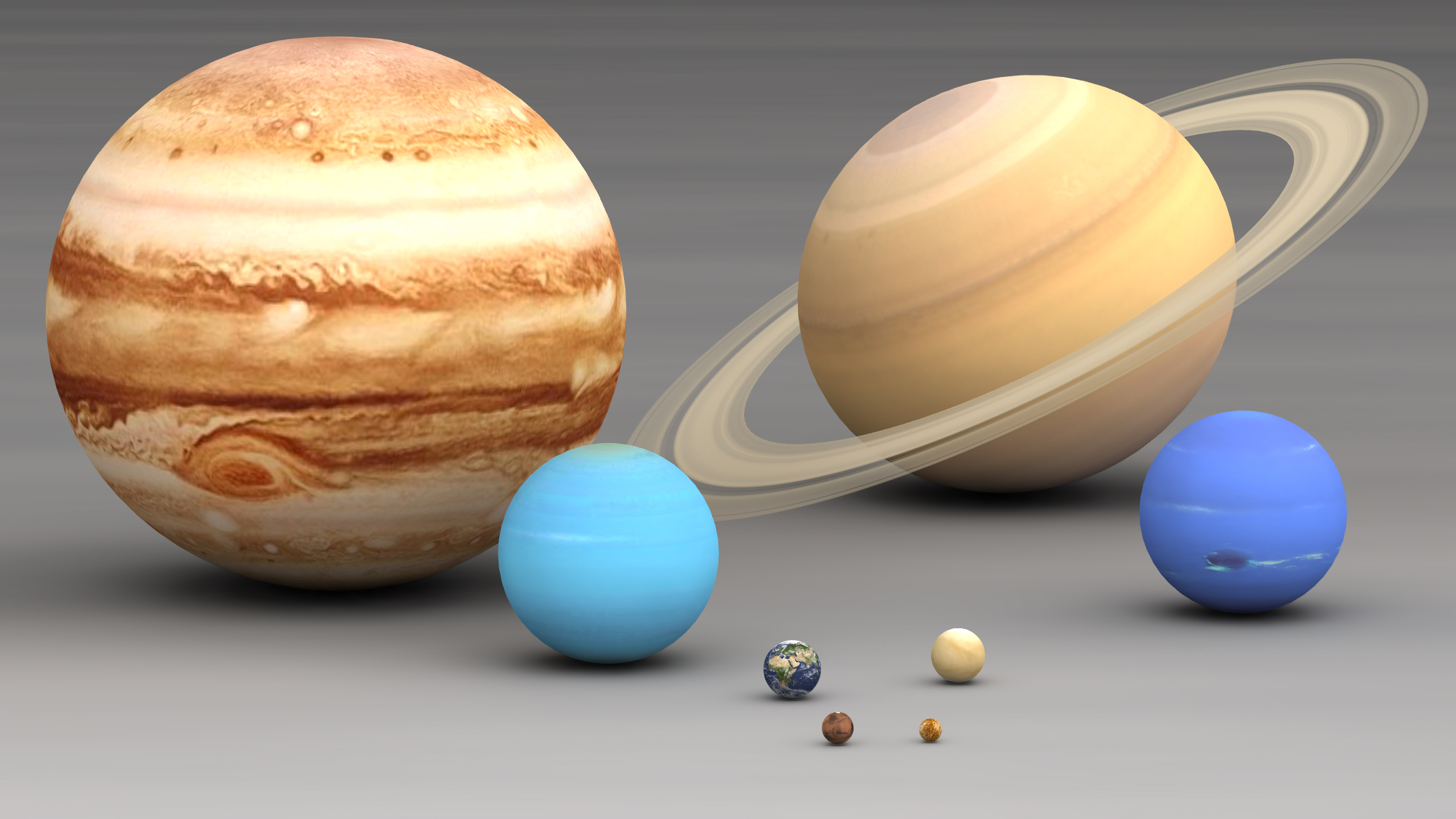 Size Comparison Of Planets And Sun In The Solar System